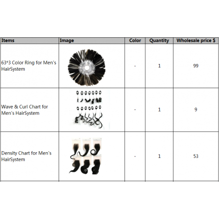 Wholesale Hair System and Ordering Tools